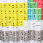 Fabric-polyester-BIG-BANG-theory-periodic-table-shower-curtain-waterproof-thicken-shower-curtain-180cm-x180cm-1