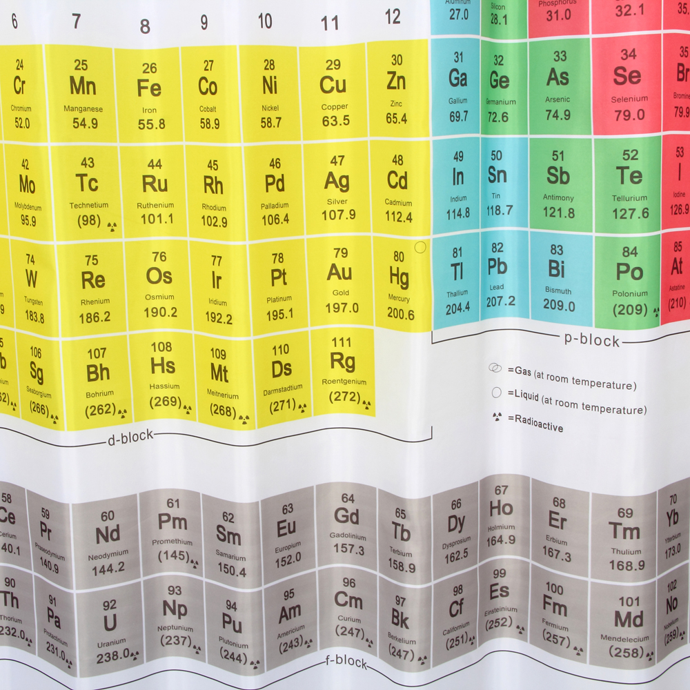 Periodic table of elements shower curtain window curtains drapes periodic table shower curtains fabric urtaz Gallery
